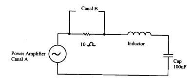 circuito rlc  fiz0221
